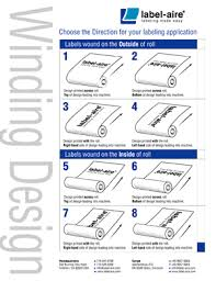 Winding Design Chart Label Aire