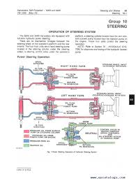 john deere wiring diagram discover your wiring john deere wiring diagram nodasystech