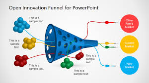 3d Flow Chart Powerpoint Open Innovation Funnel Template For Powerpoint