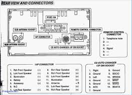 99 jetta radio wiring diagram 99 jetta stereo wiring diagram 2001 vw jetta speaker wiring diagram at 2001 Vw Jetta Radio Wiring Diagram