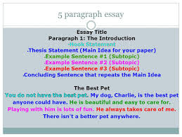 take your writing from prompt to published essay ppt video  5 paragraph essay essay title paragraph 1 the introduction