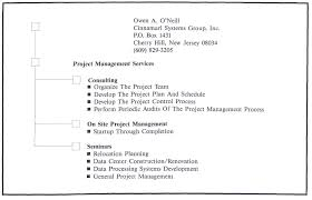 a strategy for ongoing project evaluation
