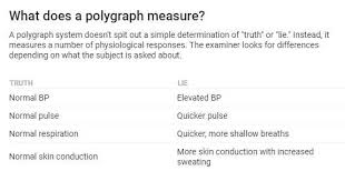 Polygraph Chart Definition Is A Polygraph A Reliable Lie Detector