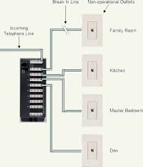 telephone wiring wiring circuit diagram telephone wiring on is a break in a telephone wire structured house wiring methods