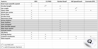 2k Erg Times Chart Half Marathon Pace Chart Km Pdf Marathon