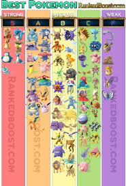 Best Characters In Pokemon Go Top3 Characters Pokemon Each