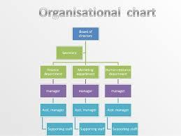 Chart Charity Pin By Jane Meggison Hill On Charity Stuff Organizational