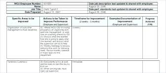 what is a travel itinerary itinerary template free download naomijorge co
