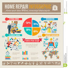 Home Repair Infographics Set Stock Vector Illustration Of