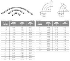 Stainless Steel Bends Supplier 304 Ss Pipe Long Bends