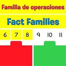 Division Fact Chart Paintingmississauga Com