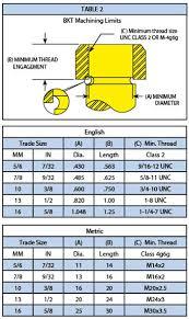 Bk Self Locking Hook Safety Information Lift It Manufacturing