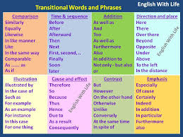transitional sentences transitional words and phrases prepositions pinterest