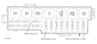 i need a diagram of the fuse panel for a 93 jeep grand cherokee graphic