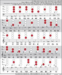 Mellophone Finger Chart Printable Pin On Music Is Life 3