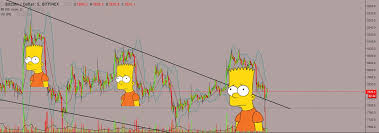 Bart Chart Pattern What Is The Bart Pattern Crypto News Monitor The 1