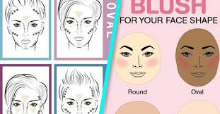 24 makeup infographics that will improve your makeup skills by like 700 22 words