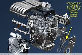 vw passat 3 6 engine diagram wiring diagram libraries vw 3 6 engine diagrams wiring diagrams3 6 oil bolt failure reference material porsche engine cutaway