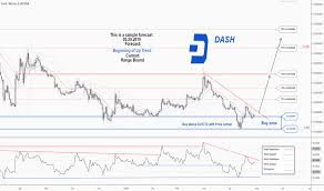 Dash To Btc Chart Dashbtc Charts And Quotes Tradingview India