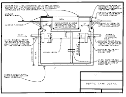 similiar septic tank installation diagram keywords special design sewage disposal system has been installed and completed