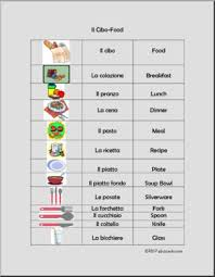 Italian Il Cibo Food Chart Abcteach