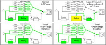 100 ideas wiring diagram ups on elizabethrudolph us Interactive Wiring Diagram ups wiring diagram in home wiring diagram interactive online automotive wiring diagram
