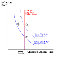Population  economic growth  and inclusivity Scribd