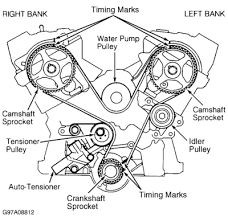 chevy 2 0l engine diagram chevy diy wiring diagrams chevy 3 4l engine for turbo chevy image about wiring