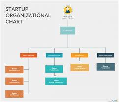 Hr Organizational Chart Sample 003 Company Organizational Chart Template Ideas Remarkable