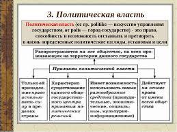 А тема  Политическая власть и государство курсовая работа