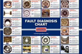 Clutch Troubleshooting Chart Borg Becks Clutch Fault Chart Named Top Product