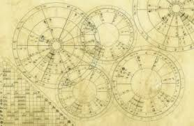 Find Astrological Chart Reports Free Online Lovetoknow
