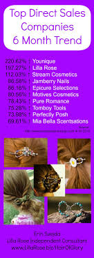 best images about companies initials to work yes lilla rose hit 2 on the top direct s companies 6 month trending