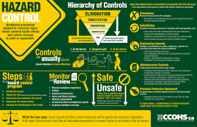 library safework opac browse posters hazard control infographic poster online