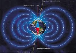 Куда бежит магнитный полюс  На схеме магнитного поля Земли отчетливо видно что магнитные полюса не совпадают с географическими