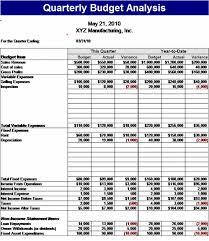 sample business budgets quarterly budget analysis template office templates pinterest