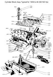 ford coyote engine swap guide how the coyote measures up graph flathead parts drawings engines
