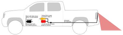 2014 tundra backup camera wiring diagram 40 wiring diagram images 2508622 install side 2014 2016 chevrolet silverado and gmc sierra tailgate handle camera 2014 toyota tundra
