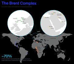 Ice Brent Crude Oil Complex