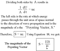 energy of light equation. the direction of s is energy flow. light equation h