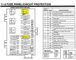ford e fuse box diagram image wiring similiar 2016 ford 450 fuse box keywords on 2001 ford e350 fuse box diagram