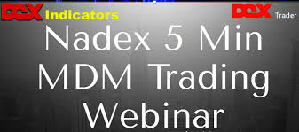 Mdm Stock Chart The First Ever Nadex 5 Minute Indicator On A Web Based Chart