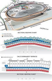 Daytona International Speedway Unfolded Daytona 500 Virtual