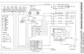 omc cobra 4 3 wiring diagram schematics and wiring diagrams the boat is a marlin 3 liter cobra