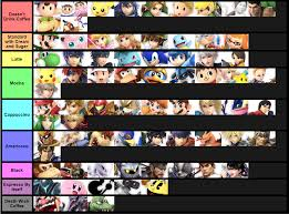 Smash Bros Ultimate Tier List Coffee Edition Smash