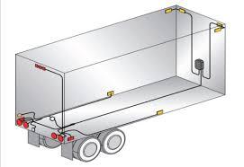 semi tractor trailer wiring diagram diagram semi trailer wiring diagram with abs semi trailer wiring harness info semi trailer wiring diagrams preclinical