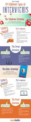 4 interview types types of interview