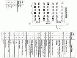 2006 ford e 450 fuse box diagram wiring diagrams 2006 ford e150 fuse diagram at Ford Econoline Fuse Box