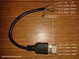 usb wiring connection usb pinout, wiring and how it works! on usb female wiring diagram