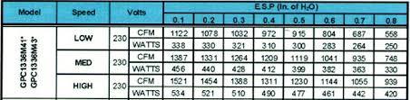 Static Pressure Hvac Chart External Static Pressure In Hvac Systems Part One